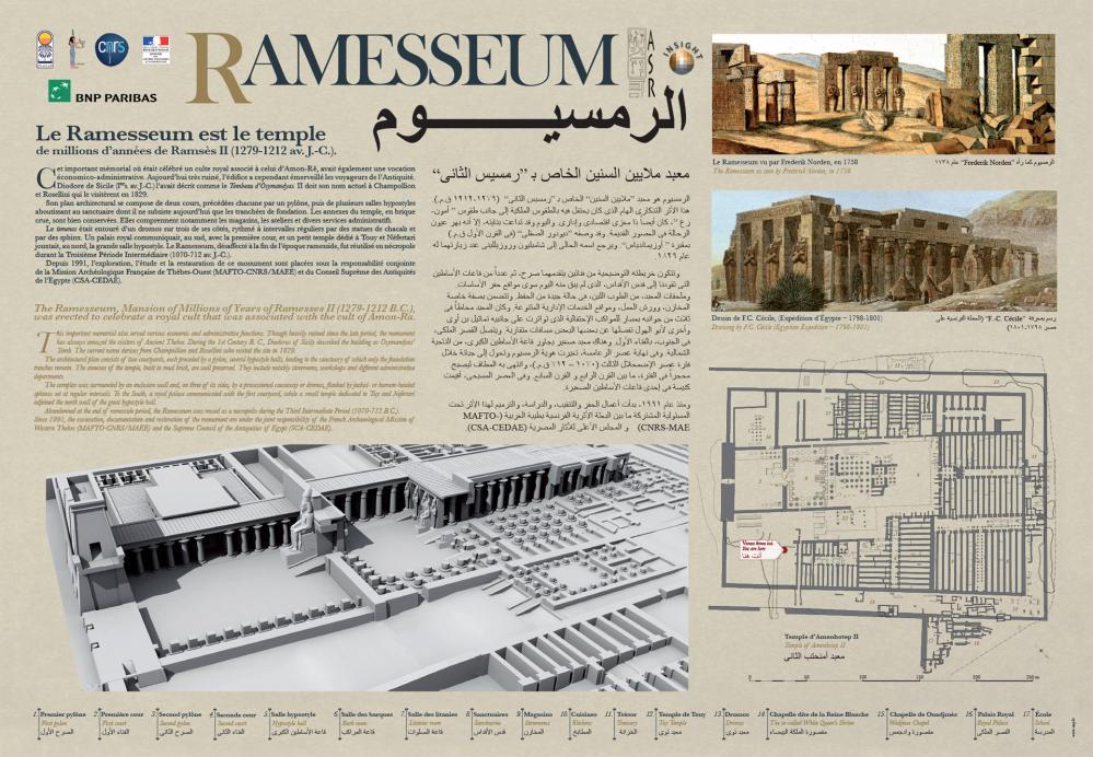 Le Ramesseum est le temple de millions d'années de Ramsès II
